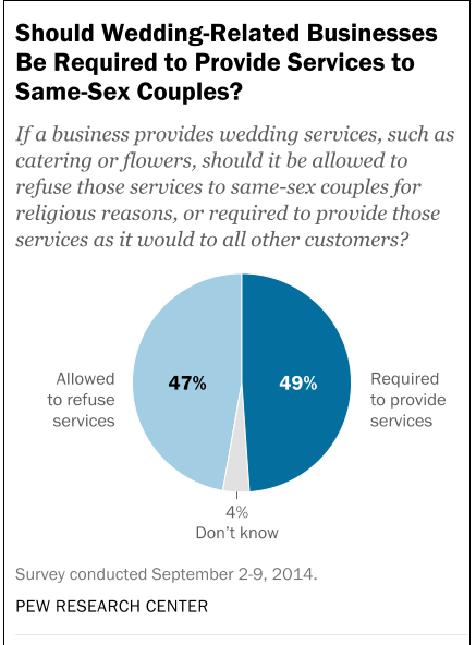 Pew Research_border